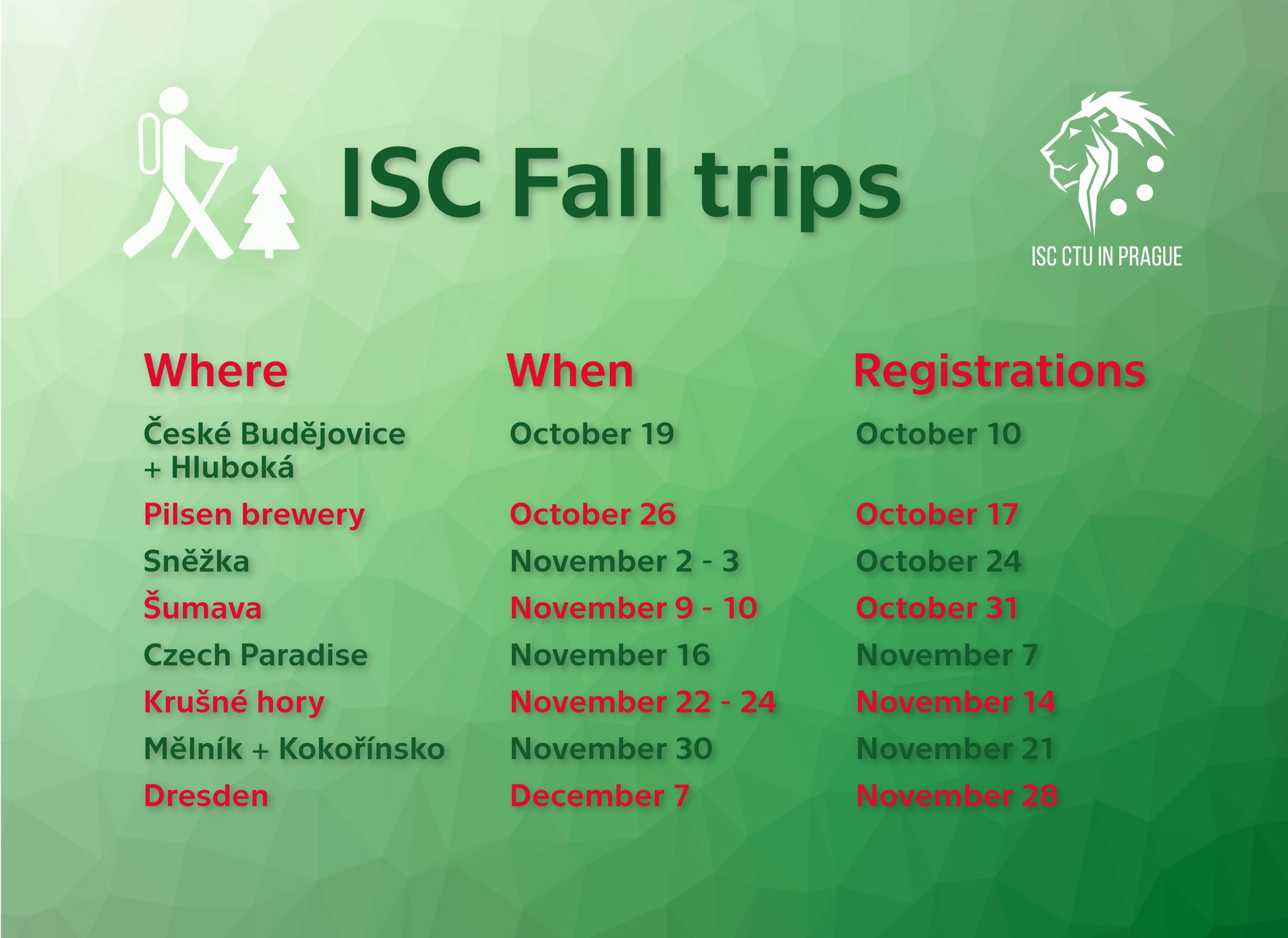List of trips organised during the Fall 2019 semester